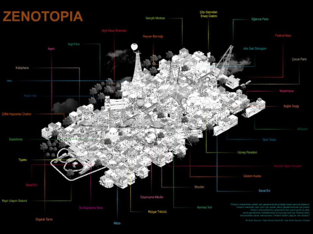 ZENOTOPIA