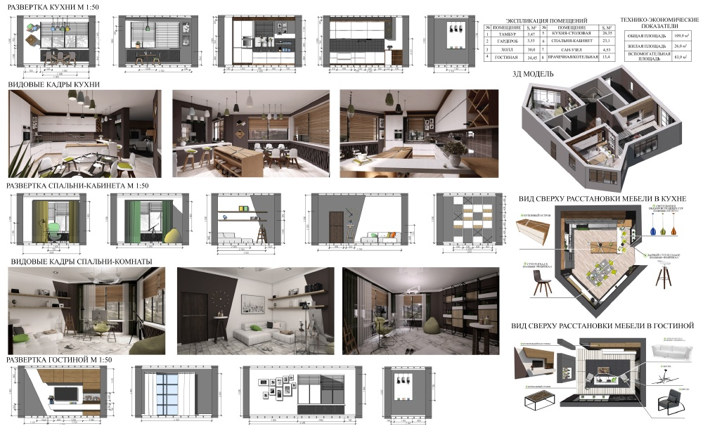 Interior design of an apartment house